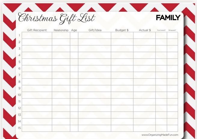 Free Printable Christmas Shopping Lists | Deal Wise Mommy ...