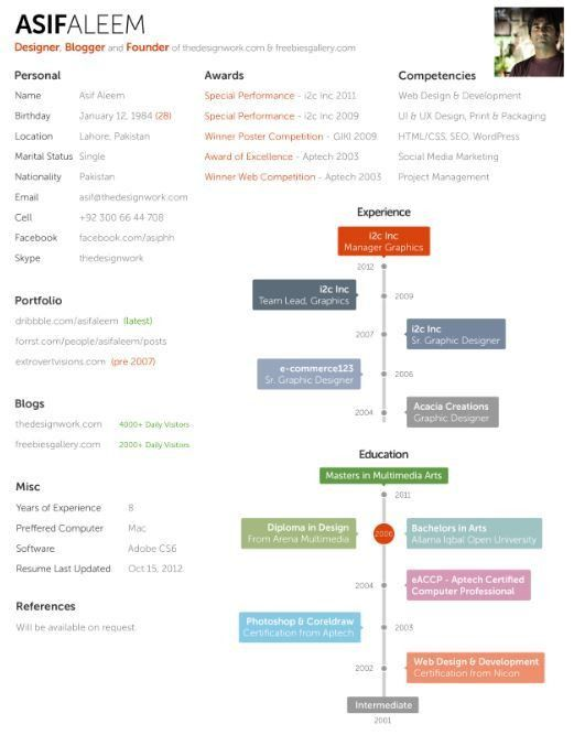 Simple, minimalistic and creative resume template with infographic ...