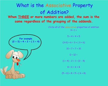 Associative Property Of Addition - Lessons - Tes Teach