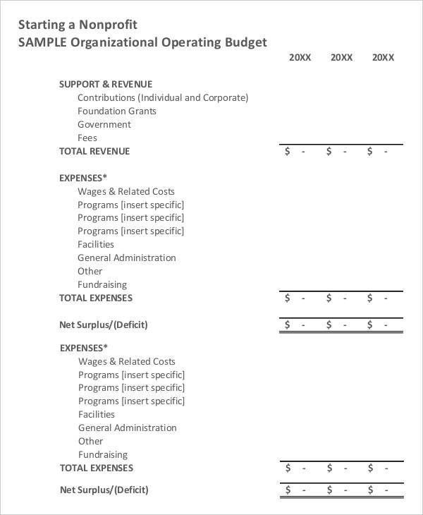 Sample Operating Budget. Sample Resume For Operations Manager ...