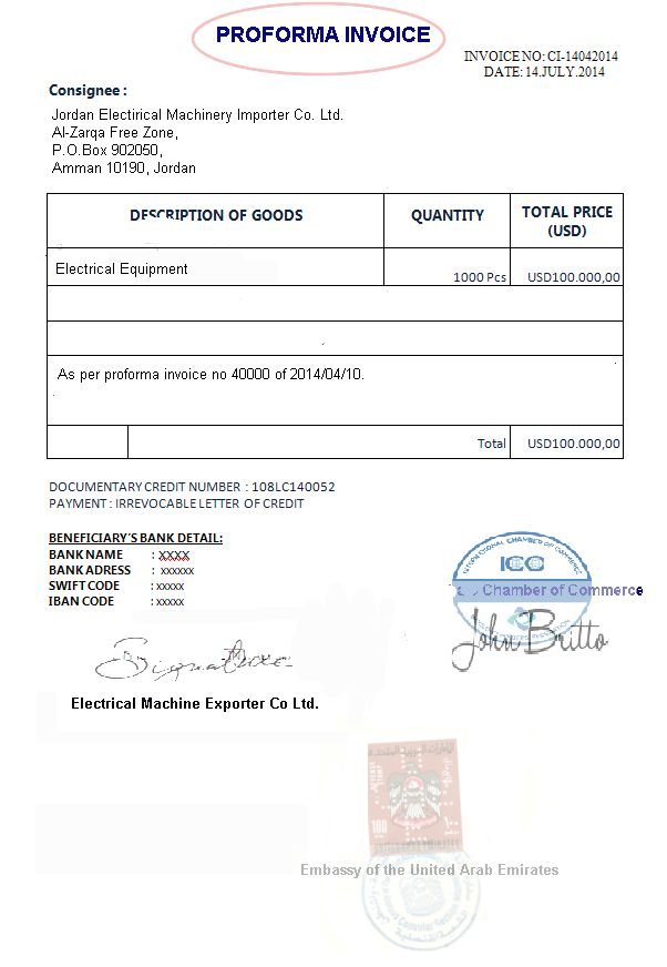 Commercial Document Discrepancies   Commercial Invoice Discrepancy ...