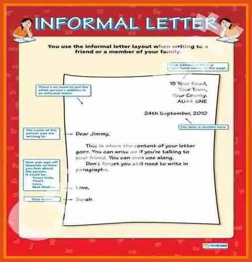 Sample Informal Letter Format. Informal Letter Templates Informal ...