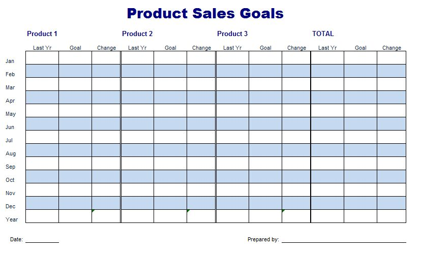 Product Sales Sheet Template | Sheet Templates