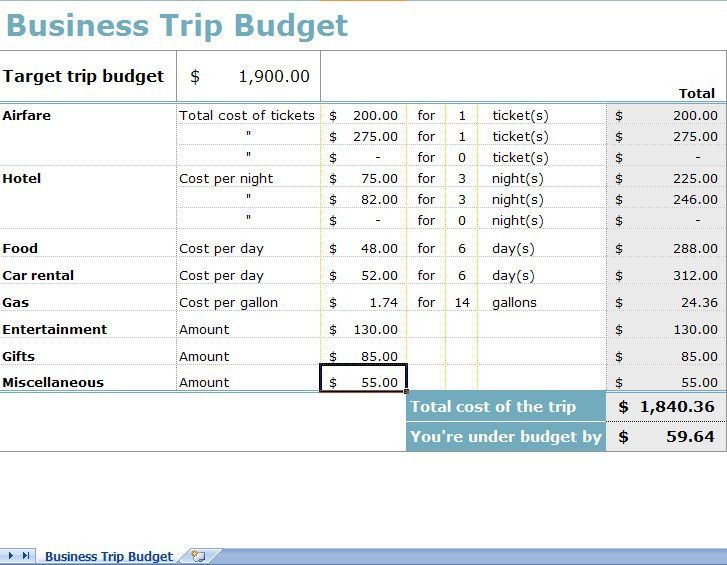 Sample Travel Budget. Sample Travel Budget Template In Excel ...