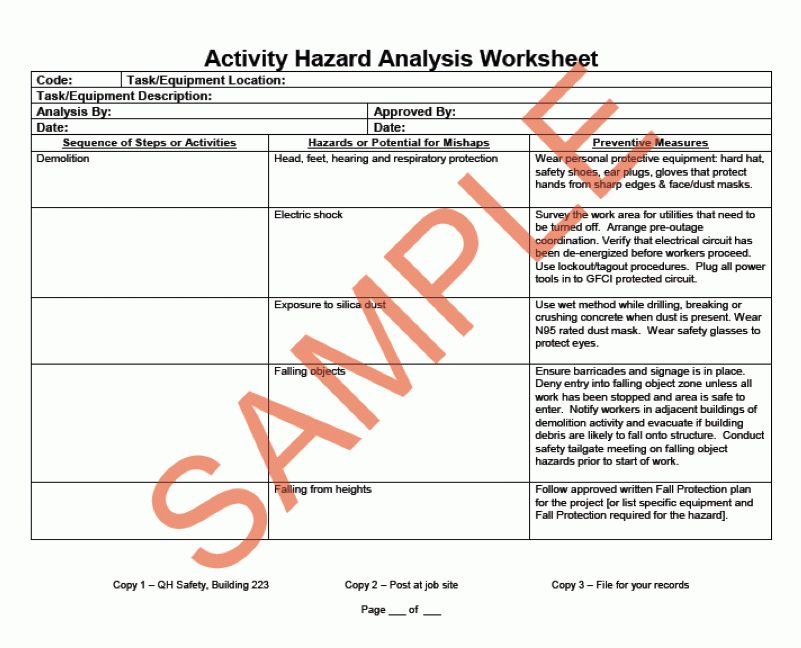 5+ activity hazard analysis | report example