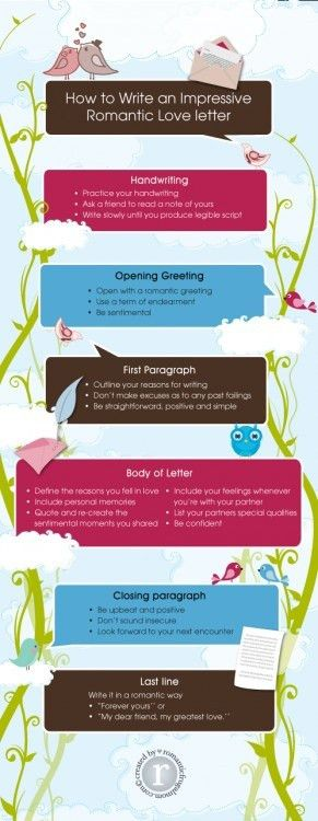How to write an impressive romantic love letter | Visual.ly