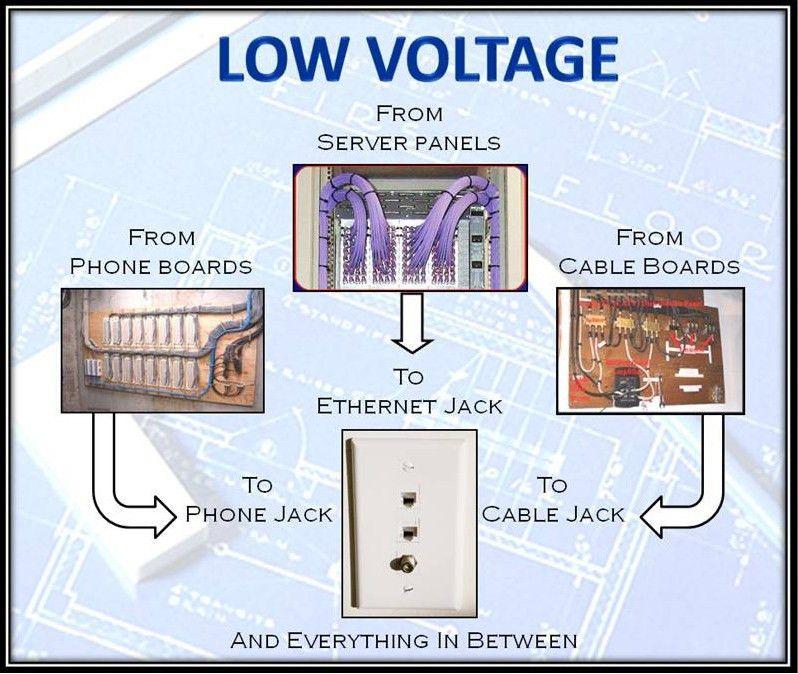 Electrician Upland CA