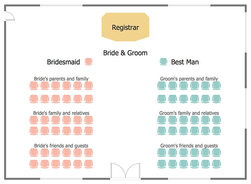 Creating a Seating Chart | ConceptDraw HelpDesk