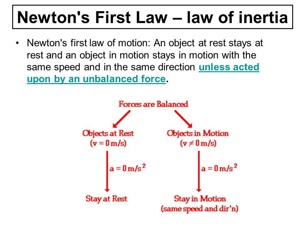 2.2 Newton's Laws Lesson 1: Newton's First Law of Motion - ppt ...