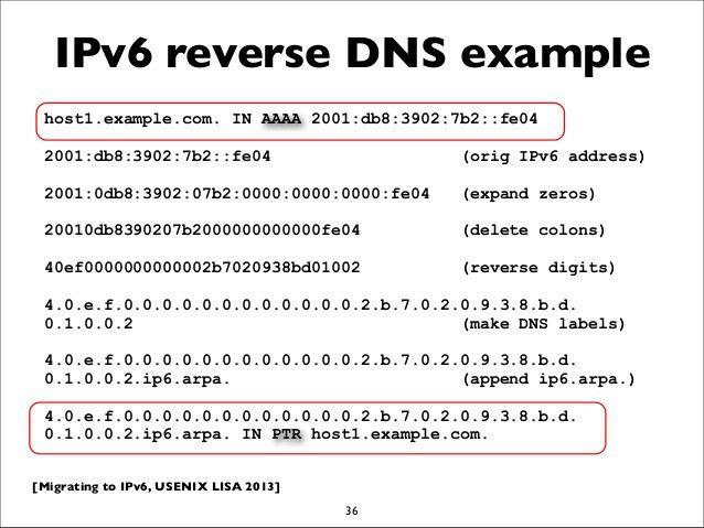 IPv6 Tutorial; USENIX LISA 2013