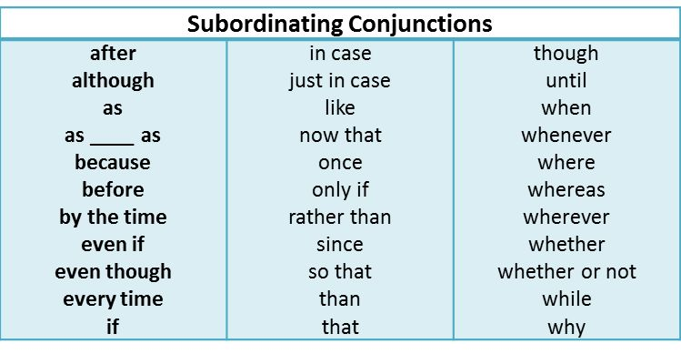 Adverb Clause: Examples and Definition
