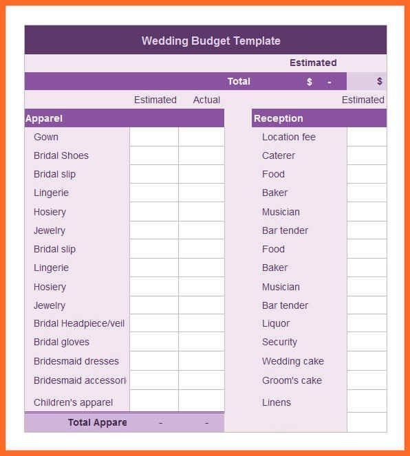 wedding budget worksheet | soap format