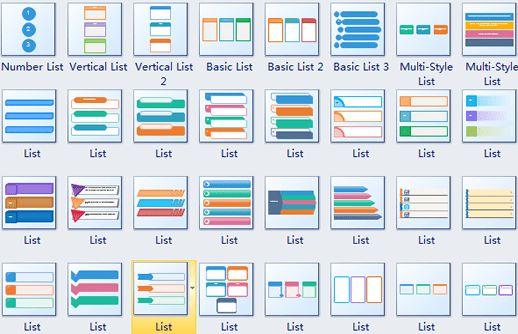Use Free and Printable Templates to Make Shopping Lists