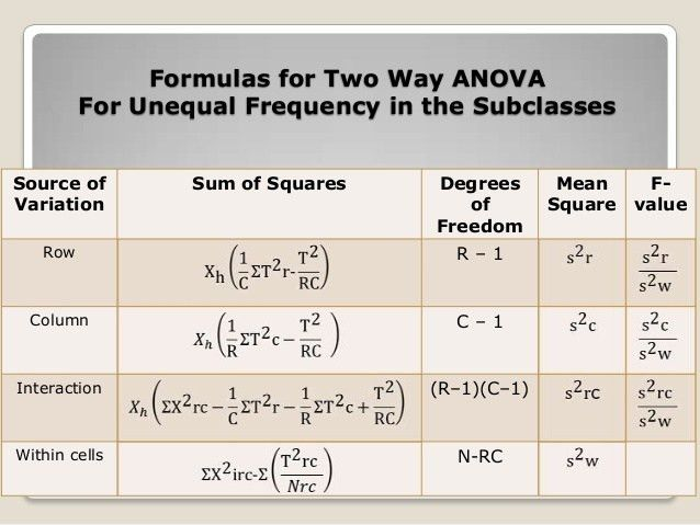 ANOVA 2-WAY Classification