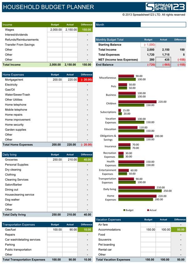Household Budget Planner | Free Budget Spreadsheet for Excel