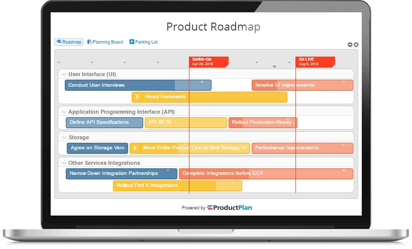Roadmap Template Software - ProductPlan Features