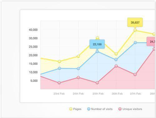 Sample Chart Templates » Graph Chart Templates - Free Charts ...