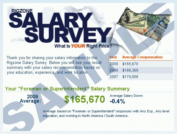 Salary Survey | Rigzone
