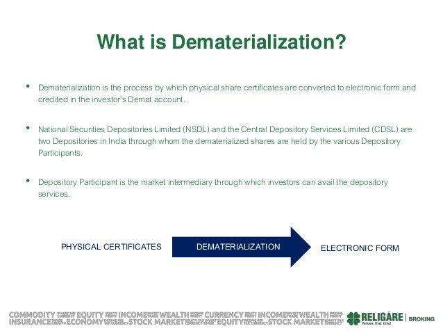 What is Dematerialization of Shares