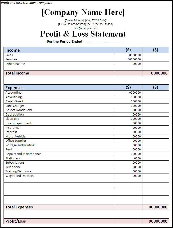business profit and loss template