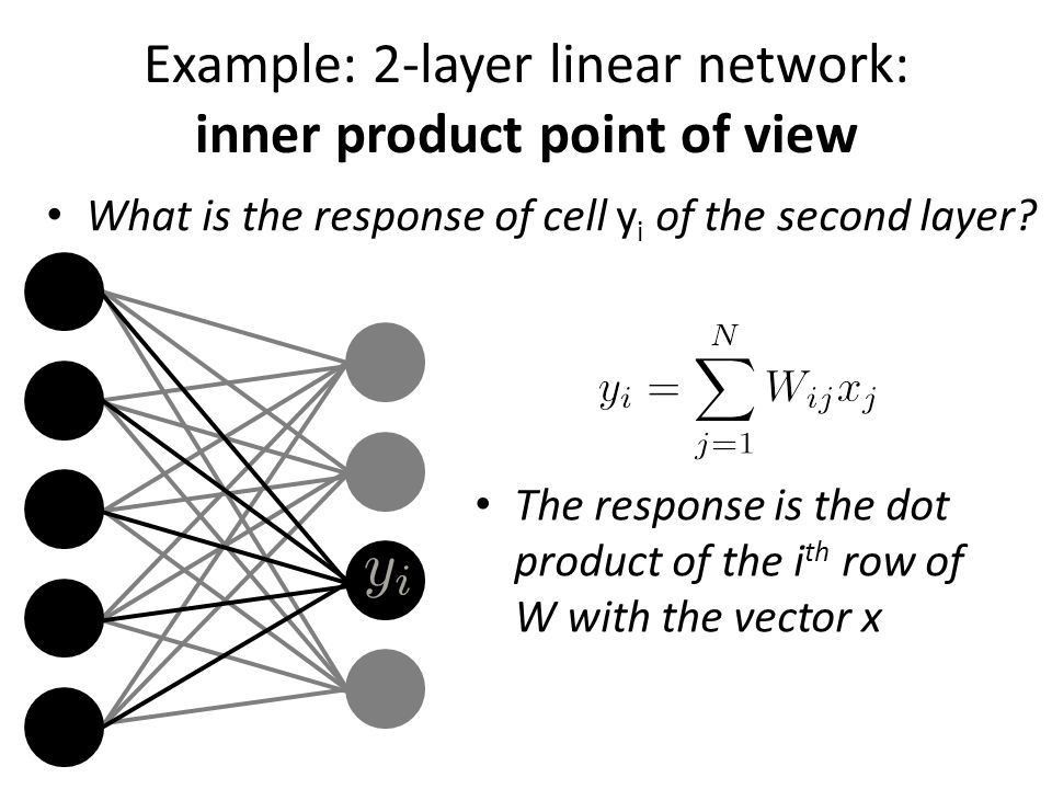 Introduction to Linear Algebra - ppt video online download