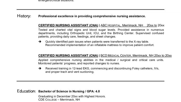cna cover letter and resume templates. professional cna resume ...