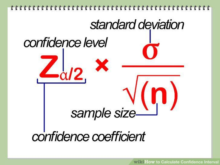 How to Calculate Confidence Interval: 6 Steps (with Pictures)