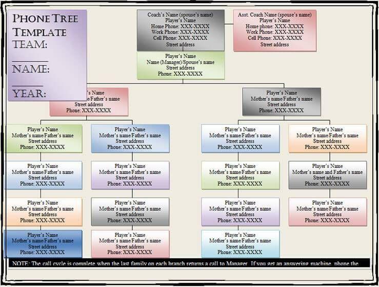 ipinimg1200x516dea516dea72599b9885d93034 – Phone Tree Template