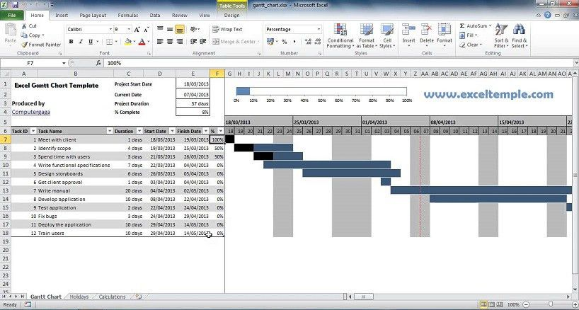 Project Gantt Chart Excel Template 2014 - Microsoft Excel Templates
