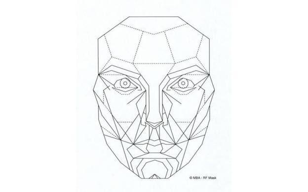 Calculate your face Golden Ratio-Symmetry