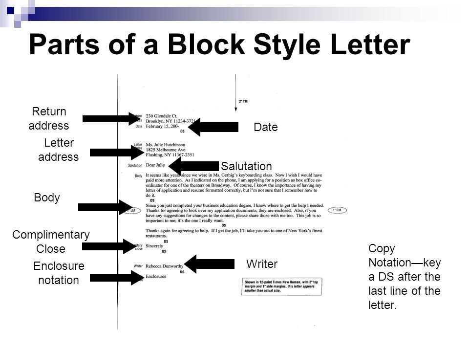Parts Of A Personal Business Letter | The Letter Sample