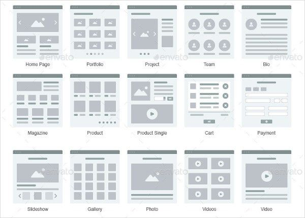 13+ Productive UX Flowchart Templates | Free & Premium Templates