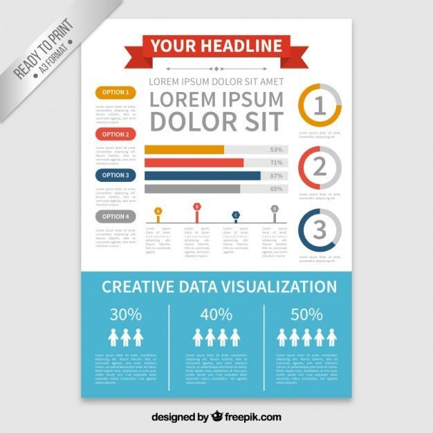 Infographic flyer template Vector | Free Download