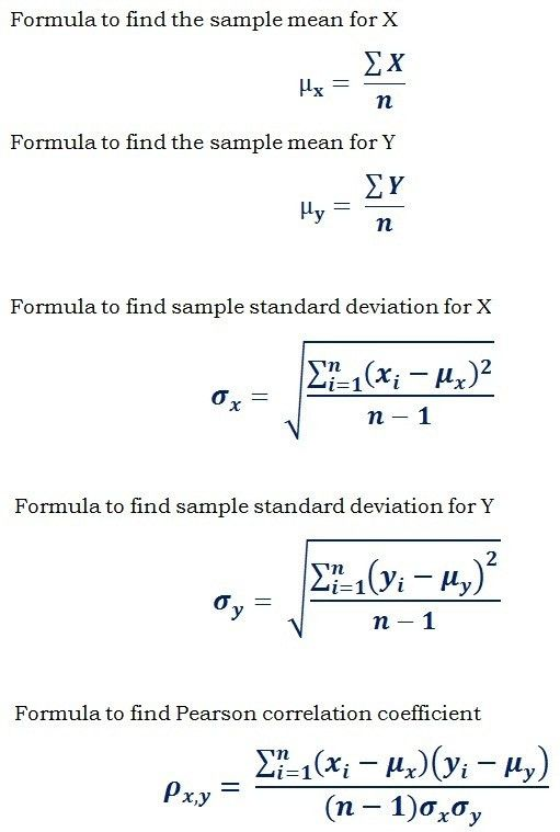 Correlation Coefficient Example