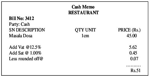 Cash memo of a restaurant (Example 1).