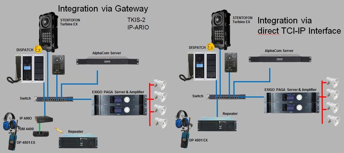 Intcom | Intercom and Access Control Specialist