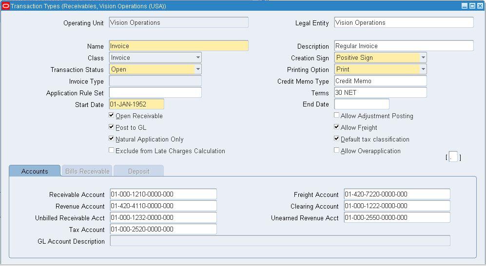 Accounts Receivable (AR) | ebsguide
