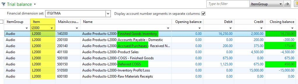 Alternative methods for reconciling inventory with General Ledger ...