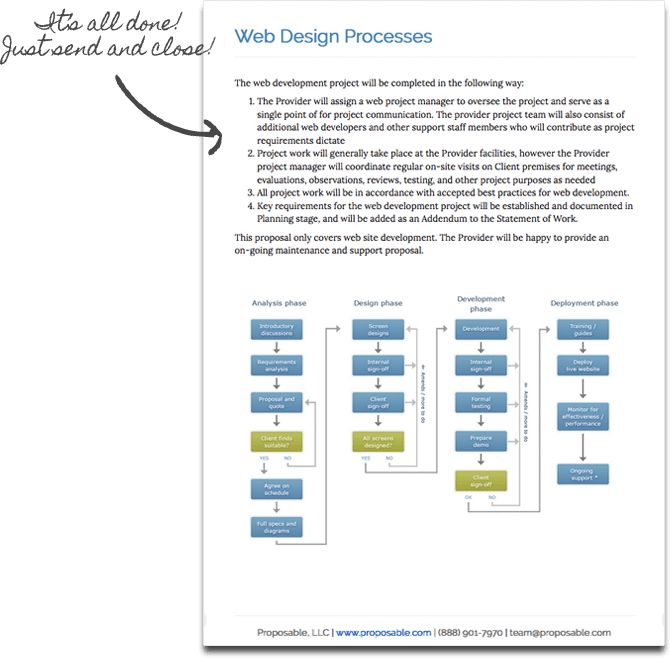 How To Write a Web Design Proposal Template | The Proposable Blog