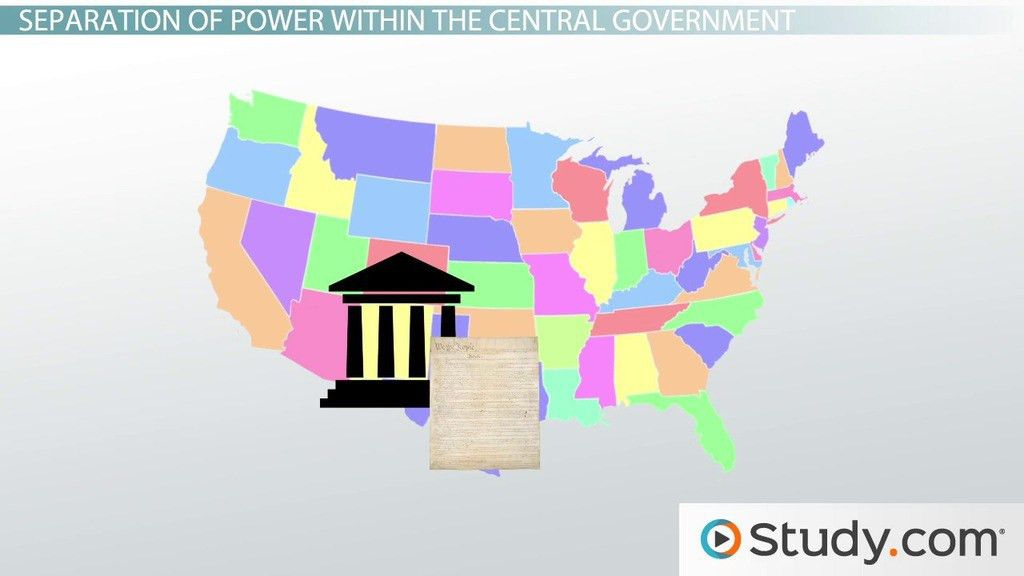 Separation of Powers: Definition & Examples - Video & Lesson ...