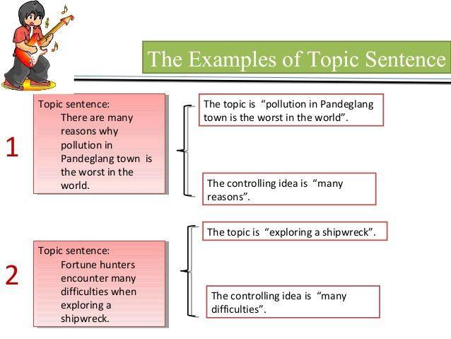 Topic Sentence and Main Idea