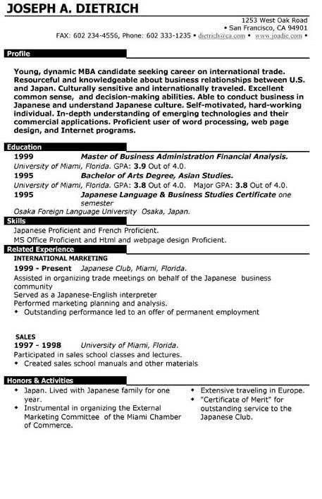 fresh graduate resume samples