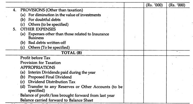 General Insurance: Types and Formats of Financial Statement