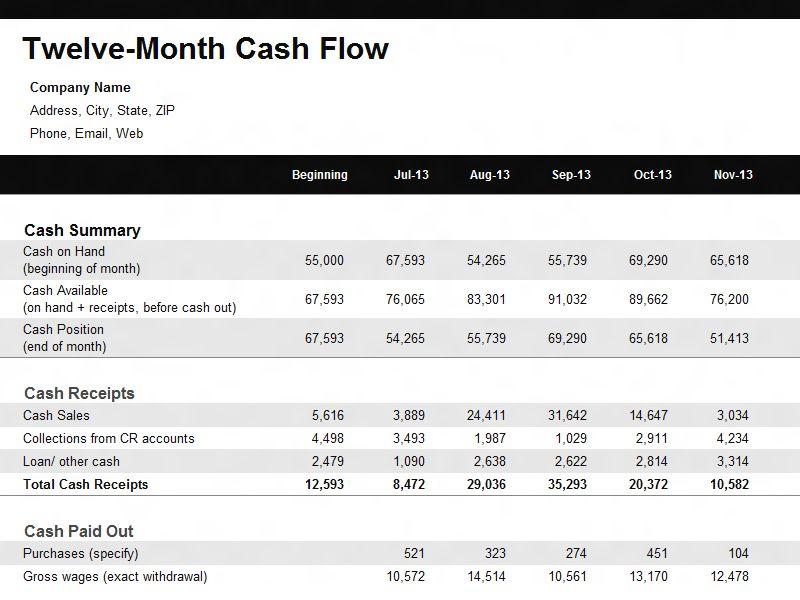 12-month cash flow statement - Office Templates
