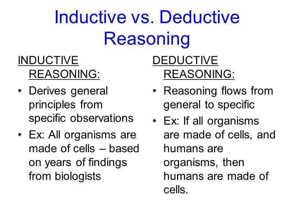 inductive and deductive reasoning examples k--k.club 2017