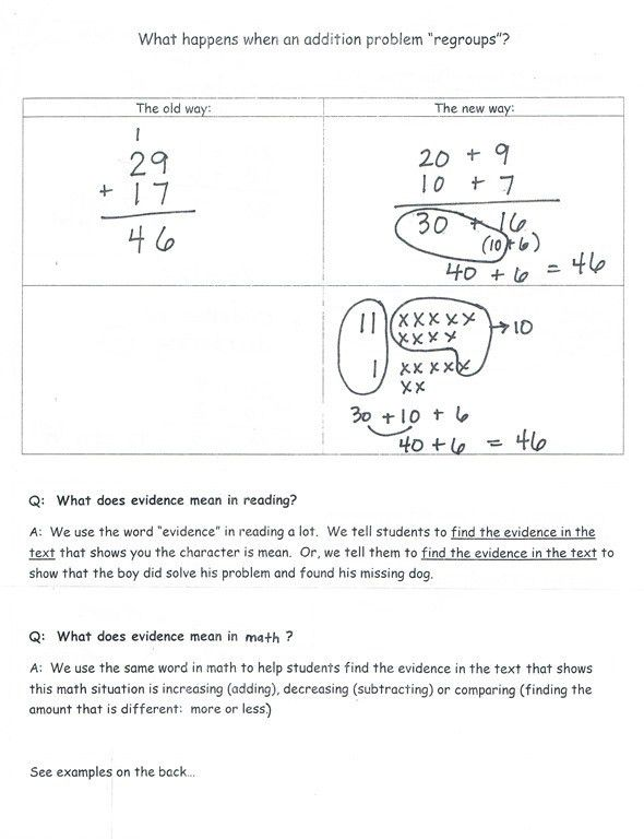 Common Core Math Problems | Truth in American Education