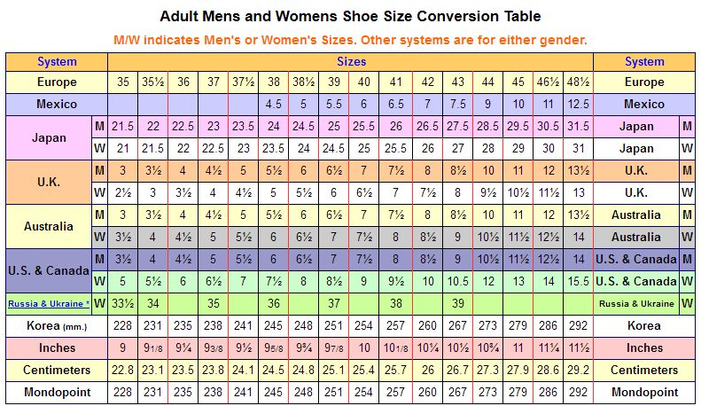 shoes - Measuring the foot when buying Tabi (and giving the size ...