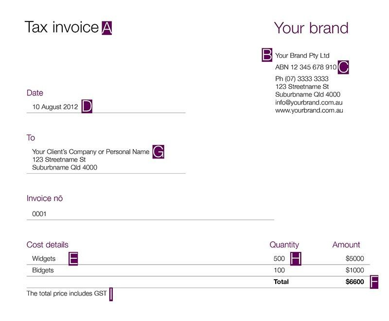 Are your invoices ATO compliant and suitably branded? – Creative ...