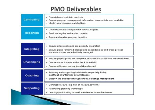 the lean agile pmo needs to establish the minimum set of financial ...