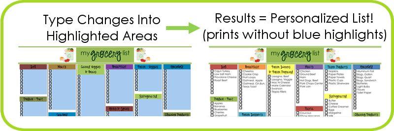Editable Grocery List (Blank Version) - Organizing Homelife